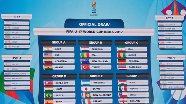fifa-world-cup-2017-groups