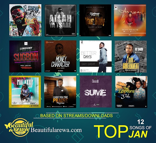 TOP 12 TRENDING SONGS FOR DECEMBER/JANUARY 2019 IN VIEW