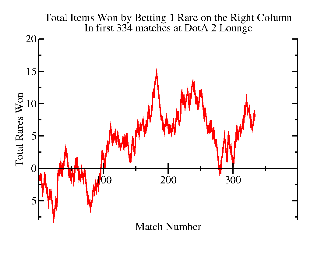 Ben Li Sauerwines Notebook June 2013 Fig 1 Thyristor Fired Coilgun Circuit Figure 5f Behavior Of Always Betting Rare On The Team In Right Column