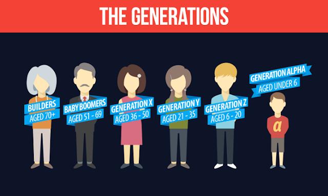 Intel Teachers Engage: Teaching Generation Z |Intel Engage