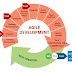 The Benefits Of Using Agile Software Development