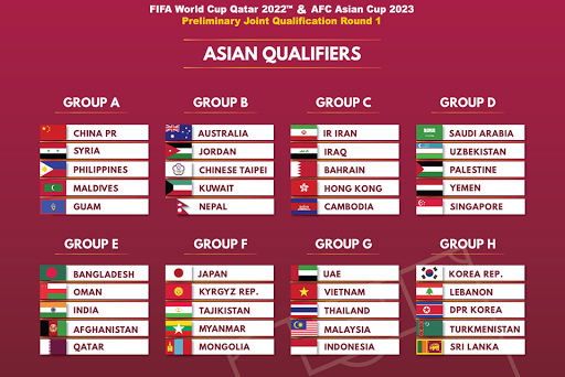 Asian Cup Qualifiers and World Cup Qualifiers Nepal