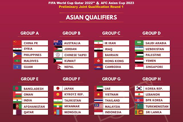 Nepal vs Australia, Chinese Taipei and Jordan at Dasharath Rangasala | 2022 FIFA World Cup Qualification