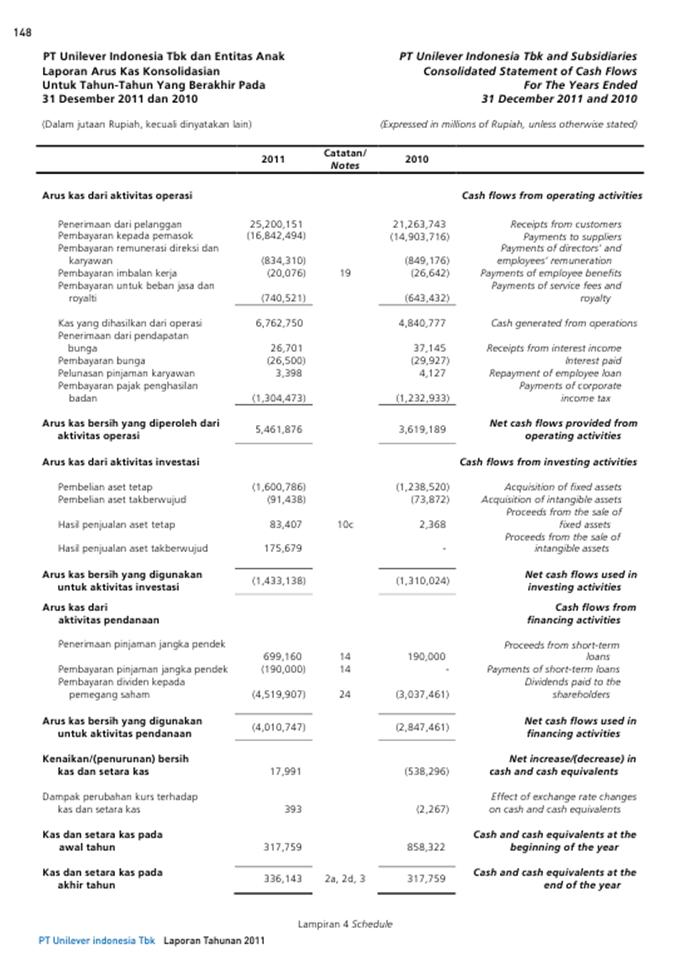 Moo Forever :): Contoh Laporan Keuangan Perusahaan