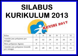 Silabus Kurikulum 2013 SD Revisi 2017 TERBARU   Kurikulum ...