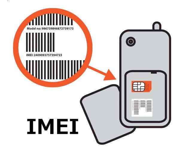 Tiga Fase Pengendalian IMEI
