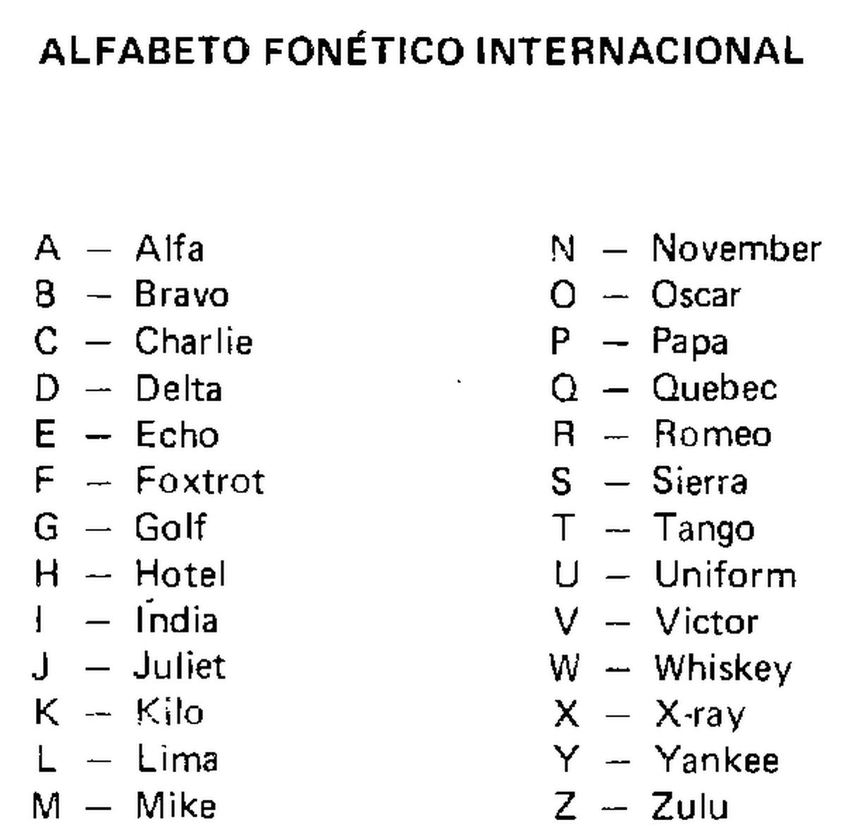 Eletronica Geral Alfabeto Fonetico Internacional