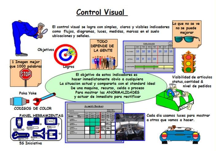 Ubicacion Marcador Logo Material De Imagen Creativo: Toyota Visual Control
