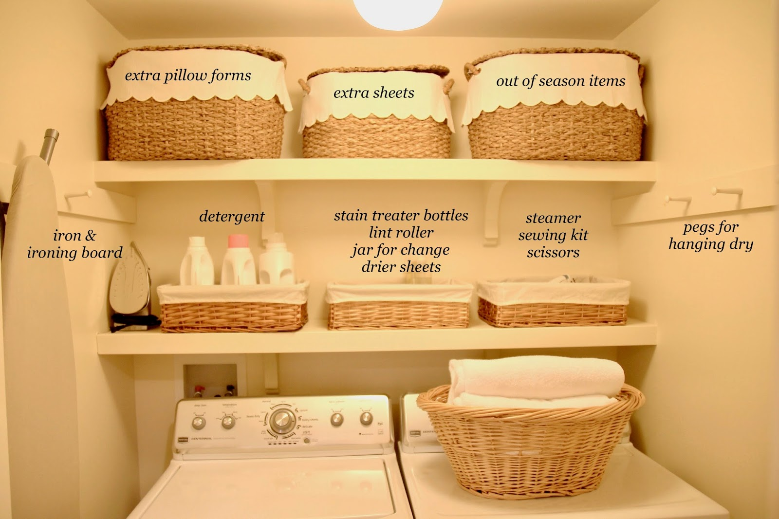 Laundry Room Items Jenny Steffens Hobick Our Little Laundry Room  Creative Tips For