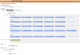 Google Analyitcs - benutzerdefinierte Berichte