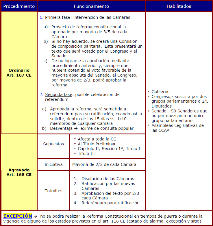 constitucion del ecuador 2016 pdf