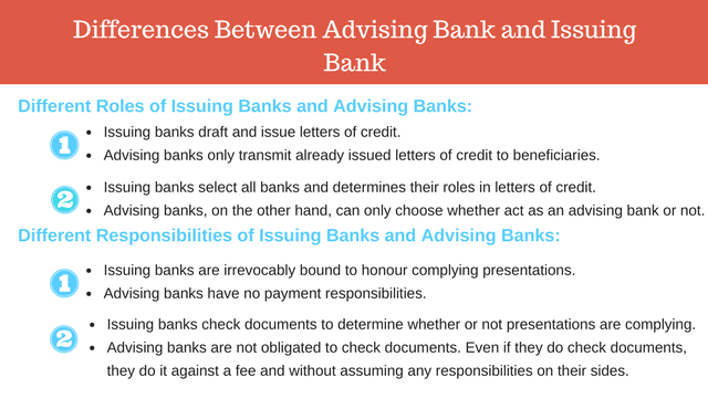 Differences Between Advising Bank and Issuing Bank