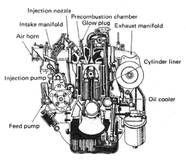 service mesin diesel genset