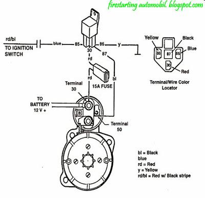 1971 torino wiring diagram ford torino wiring diagram