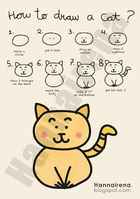 How to draw easy cat?
