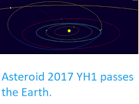 http://sciencythoughts.blogspot.co.uk/2017/12/asteroid-2017-yh1-passes-earth.html
