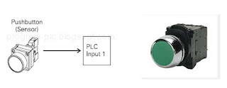 Basic PLC Technical 1 Sensor