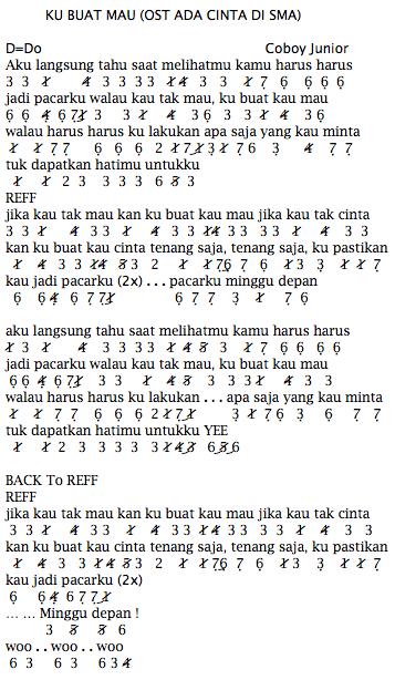 Not Angka Pianika Lagu Coboy Junior Ku Buat Mau (Ost Ada Cinta di SMA)