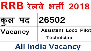 RRB ALP Recruitment