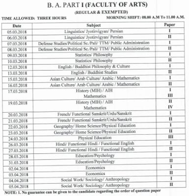Lucknow University Exam Date Sheet 2018 (Private/Regular