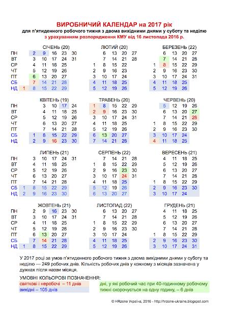 Кількість робочих, неробочих, святкових та вихідних днів у 2017 році