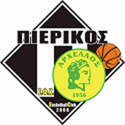 ΚΣ Γέφυρας - ΣΦΚ Πιερικός Αρχέλαος 74-64