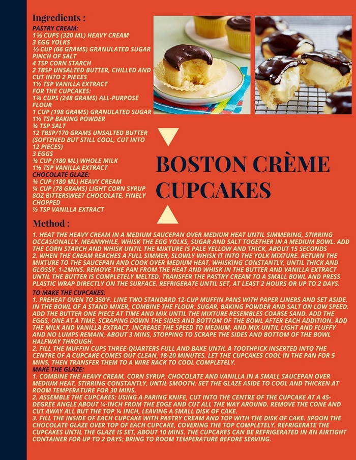BOSTON CRÈME CUPCAKES RECIPE