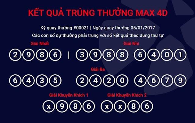 Kết quả xổ số Vietlott Max 4D - Ngày 05/01/2017