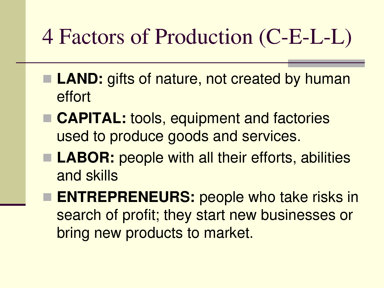 5 Factors Of Production