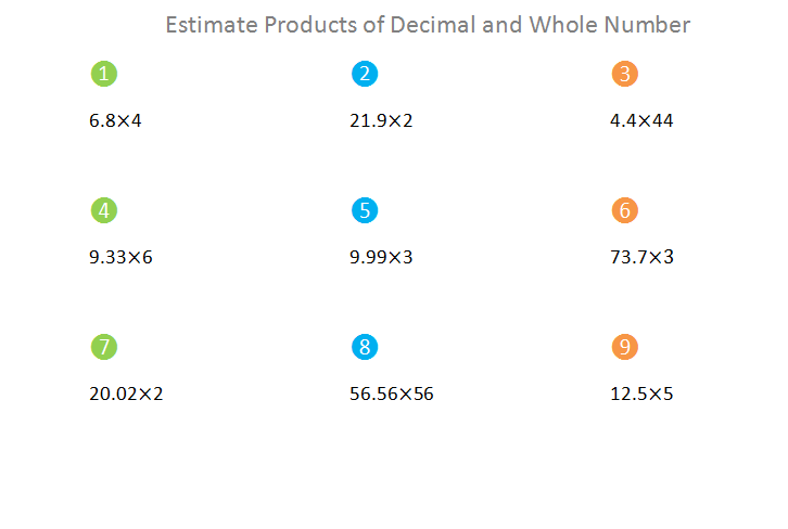 Bro and Sis Math Club: Estimate Products of Decimals and