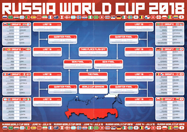 Football Cartophilic Info Exchange: Match! World Cup 2018