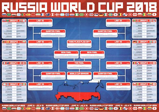 Football Cartophilic Info Exchange: Match! World Cup 2018