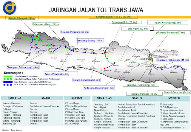 Jalan Tol Trans Jawa