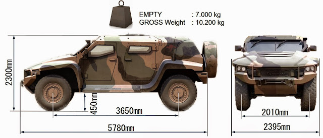 Dimensions of Hawkei