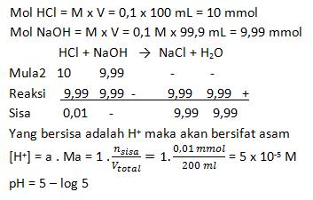 Tentukan pH larutan jika 100 mL larutan HCl 0,1 M