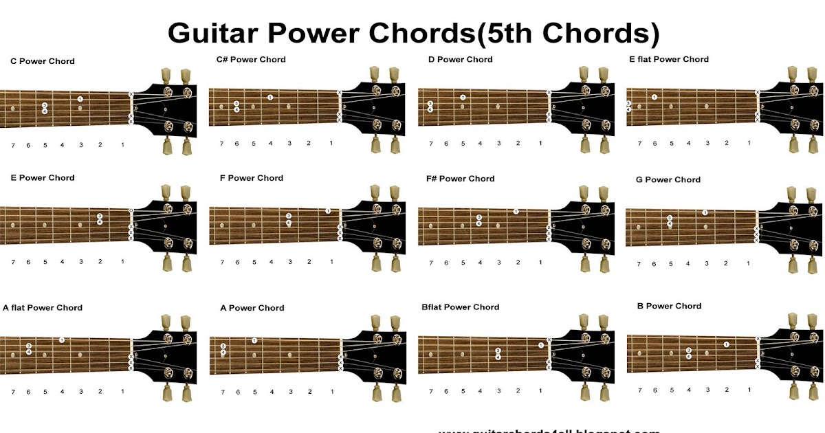 Acoustic Guitar Chord Chart Fingers