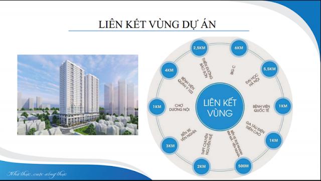 Kết nối tiện ích lân cận của ICID Complex