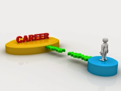 Choosing the Right Career Path For You Study  Scholarships