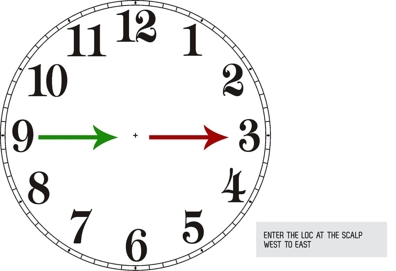 hight resolution of how to interlocking patterns with clock diagram