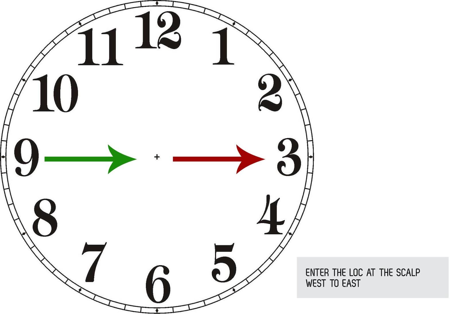 medium resolution of how to interlocking patterns with clock diagram