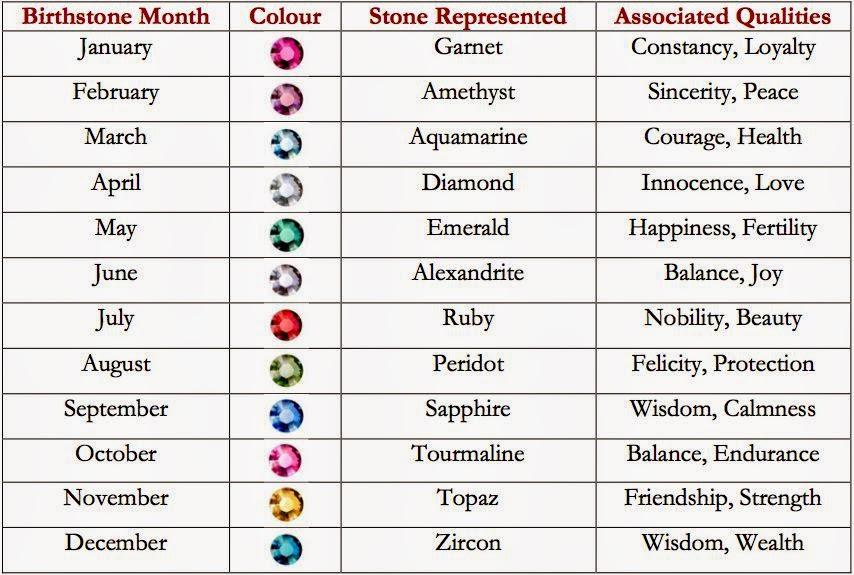 Diamonds, Precious and Semi Precious Gemstones & Jewellery ...