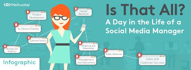 Pekerjaan seorang social media manager