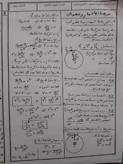 الثانية بكالوريا علوم:تلخيص جميع دروس الفيزياء مع  احسن التلاخيص .