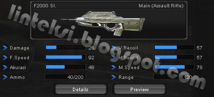 Senjata Pointblank F2000 SI.