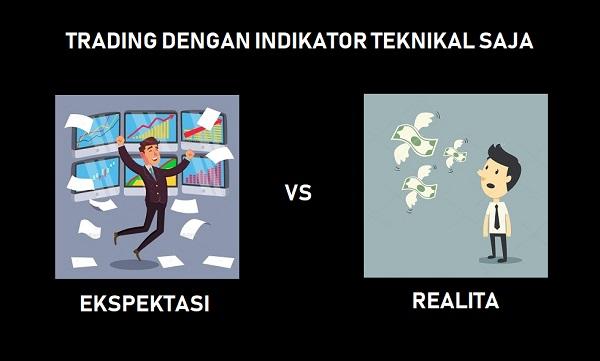 Realita Salah dalam Trading