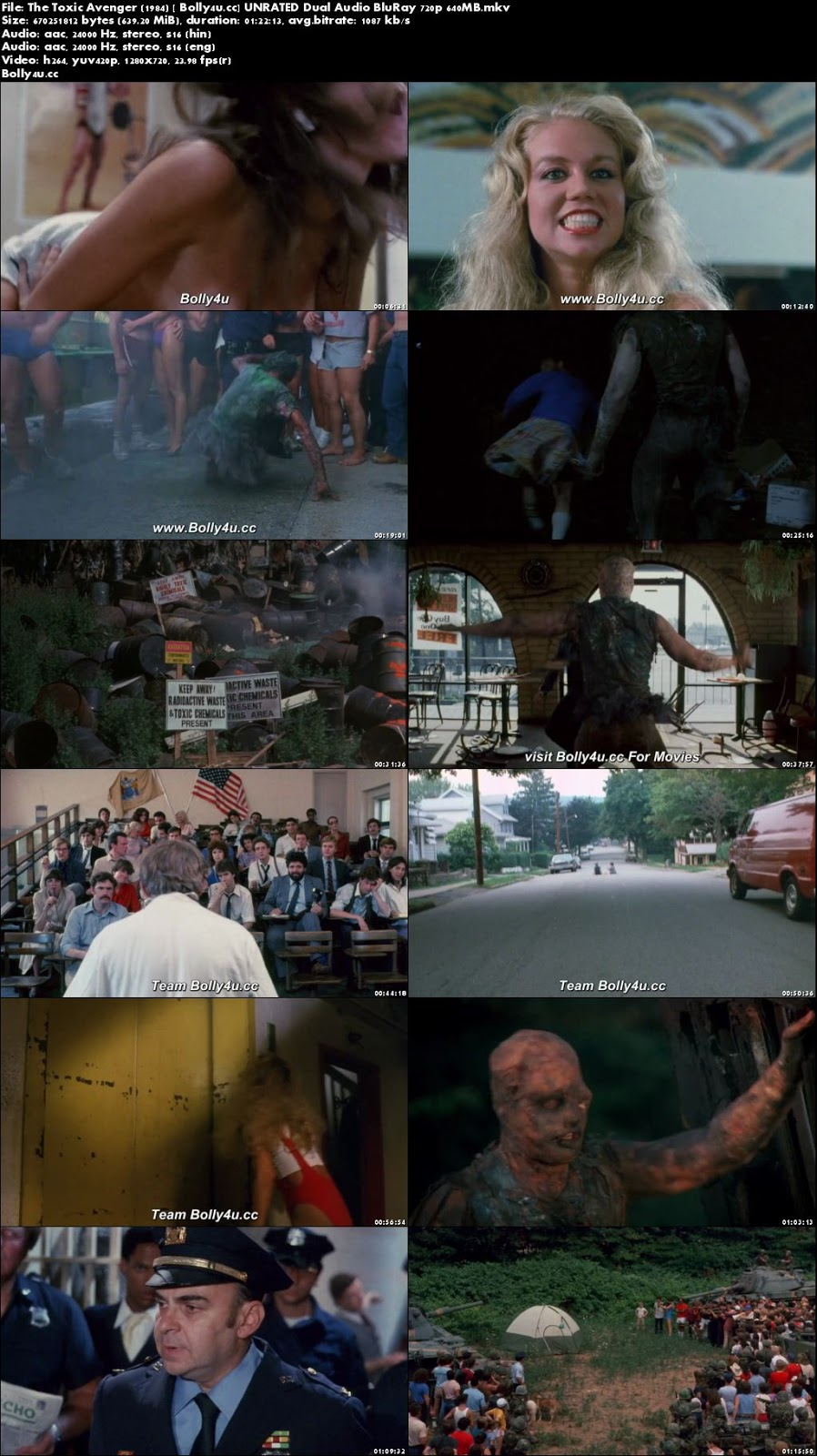 The Toxic Avenger 1984 UNRATED BluRay 650MB Hindi Dual Audio 720p Download