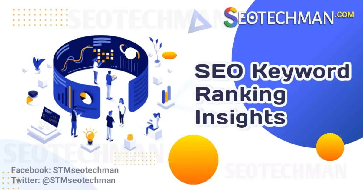 Bagaimana Wawasan Peringkat Kata Kunci SEO Mendukung Produk, PPC & Lainnya - SEO Keyword Ranking