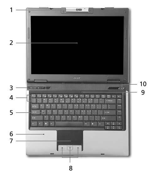 Laptop Service Manuals  Acer Aspire 5050  3050 Series