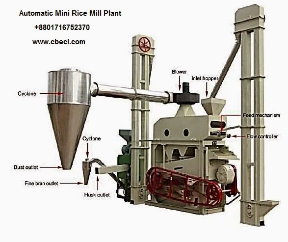 Mini Auto Rice Mill