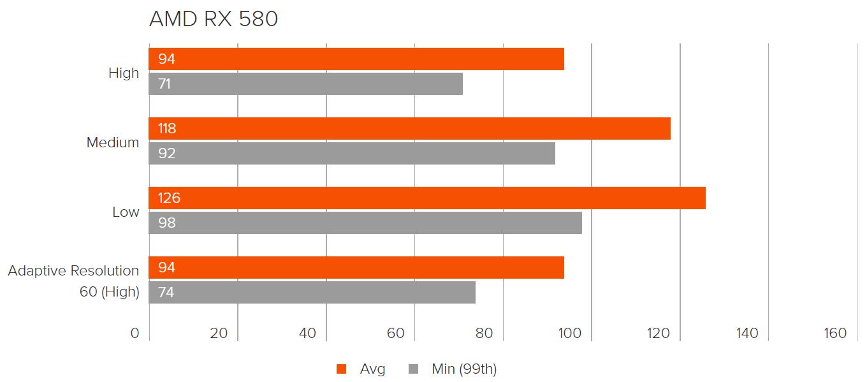 RX 580 APEX LEGENDS 1080P BENCHMARKS